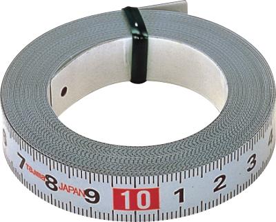 Pit measure